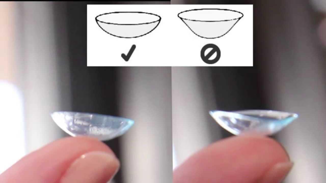 15fd9db4c9df6 Cómo poner y quitar los lentes de contacto por una optometrista Laria en  Miami