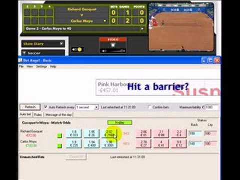 Betfair trading tennis strategy