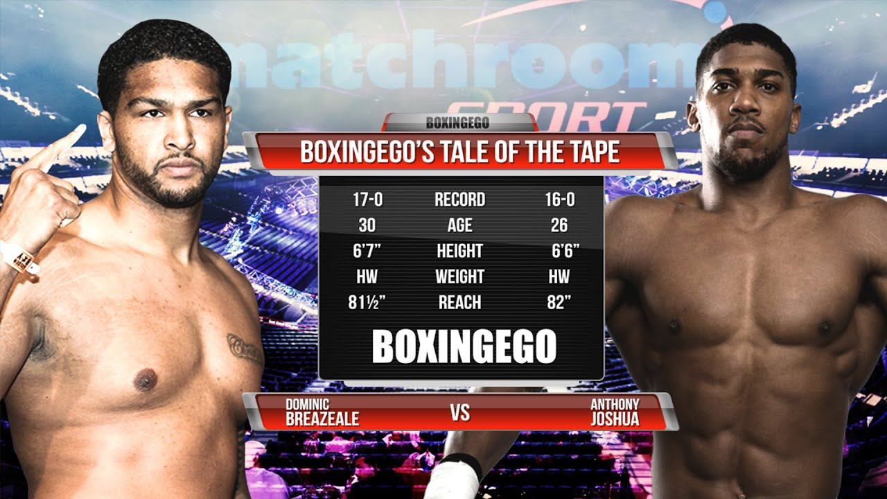 Anthony Joshua Vs Dominic Breazeale TALE OF THE TAPE
