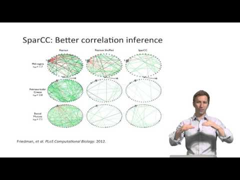 Microbiome Discovery 19: Compositionality