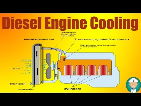 Marine Diesel Engine Cooling Water System