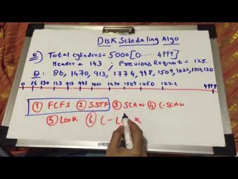 Disk Scheduling Algorithm In Operating Systems Part