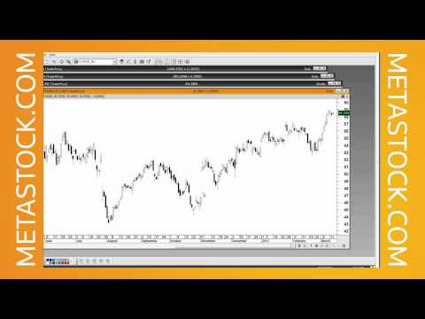 Three Tools to Help You Recognize Tops and Bottoms Within the Trend - Part 1