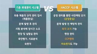 HACCP 개요 및 관련 법령