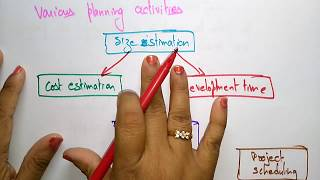software project planning | software Engineering |