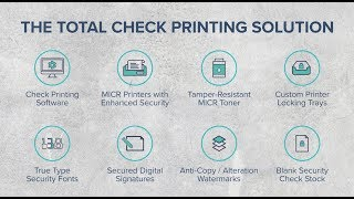 Prevent Check Fraud with Modern Check Printing Solutions