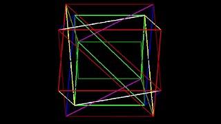 OpenGL 3D Transformations Demo