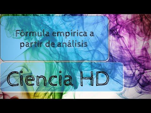 Introducción a la Contabilidad from YouTube · Duration:  10 minutes 8 seconds