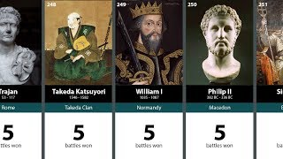 500 Greatest Generals in History: 300-201