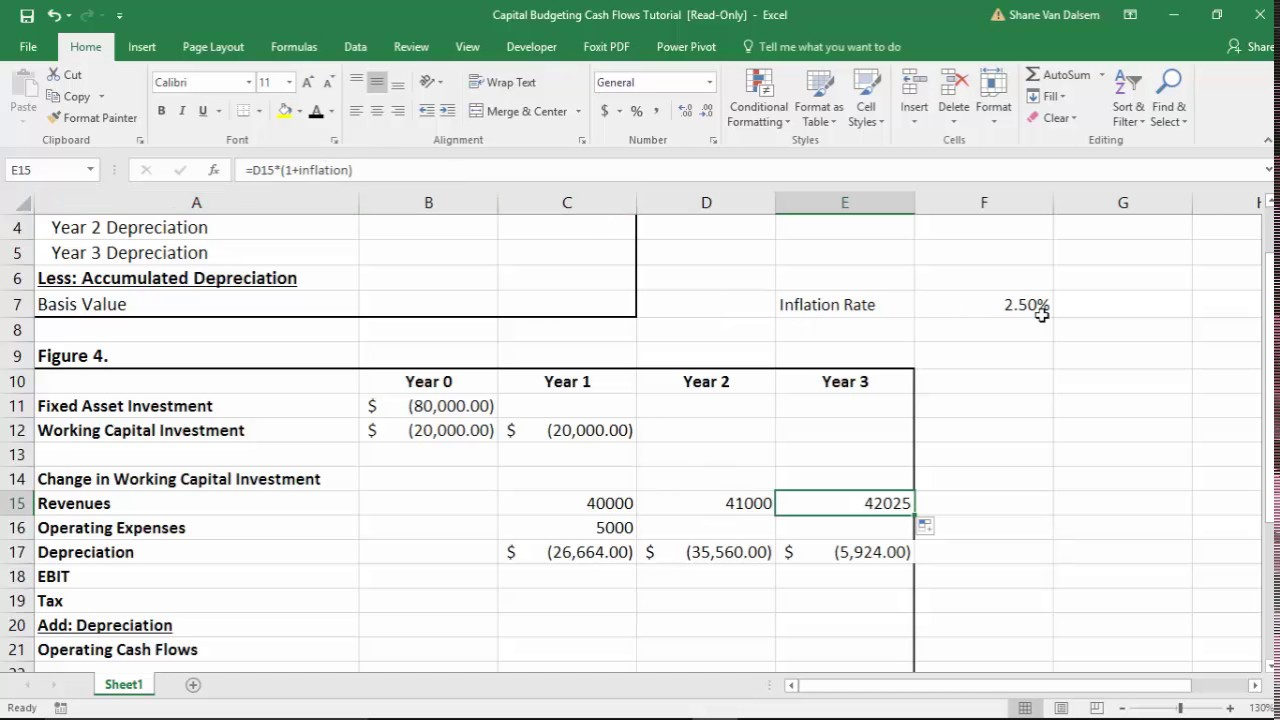 Capital Budgeting Cash Flows Tutorial  Format Of Working Capital