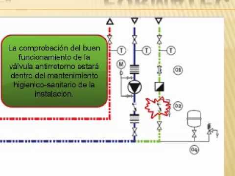 Video 1 de 3 sobre esquemas de Instalaciones de ACS
