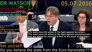 """VERHOFSTADT GETS CAUGHT MISLEADING EU WITH """"EURO-BAROMETER"""" STATISTICS BY NATIONAL FRONT"""
