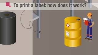 How to print thermal transfer ribbons ?