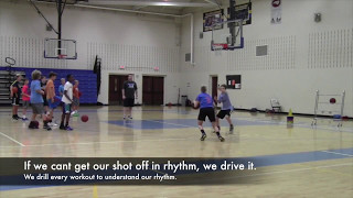Off the catch philosophy, 1v1 moves footwork, off ball movement, 1v1 games
