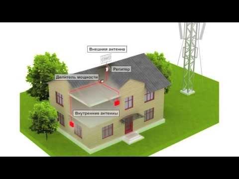 Усилитель 3G сигнала MOBI-3G