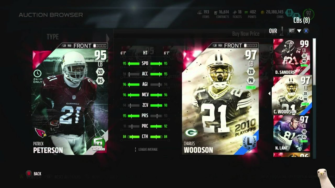 football outsiders madden 18 how to get