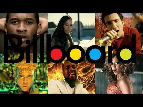 Billboard Hot 100   Top 20 Summer hits 2004