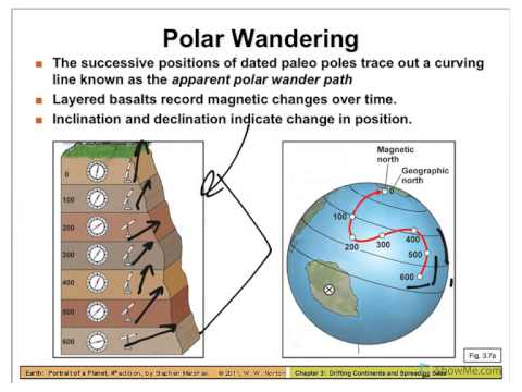 Physical Geology: Plate Tectonics, paleomagnetism
