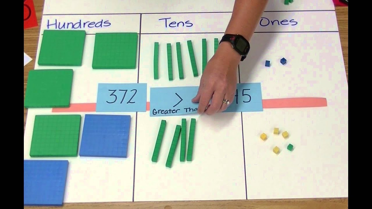 Lesson 3 Use Base Ten Blocks To Compare Numbers