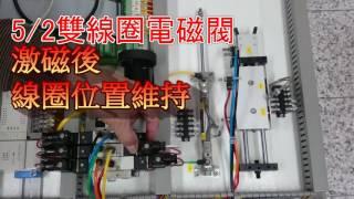 02 電磁閥控制氣壓缸