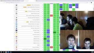 ICPC World Finals 2019 mirror live stream with tourist and Endagorion