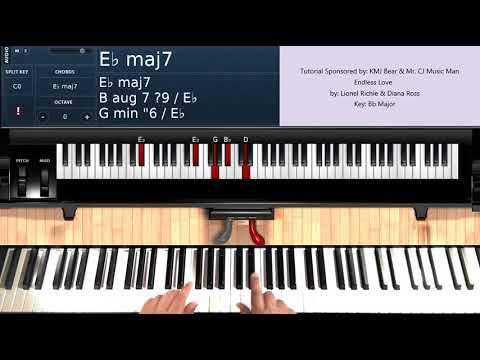 Endless Love (by Lionel Richie & Diana Ross) - Piano Tutorial