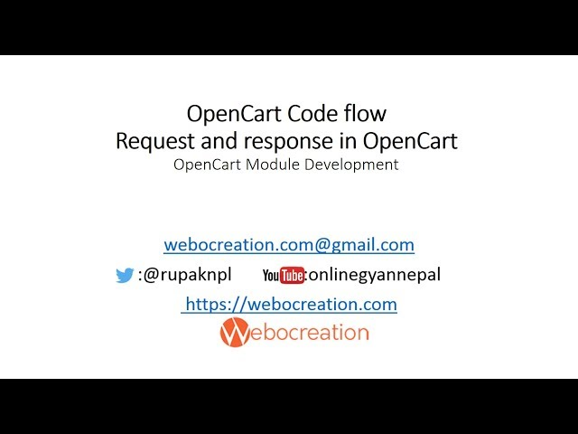 MVCL pattern, code flow and request & response in OpenCart defined