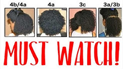 EVERYTHING YOU NEED TO KNOW ABOUT NATURAL HAIR || curl pattern, porosity, density