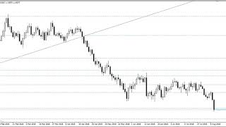 6 cele mai bune strategii de trading bazate Price Action
