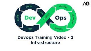 DevOps Infrastructure | DevOps Training Video | Devops Tutorial for Beginners 2017 - Lesson 2