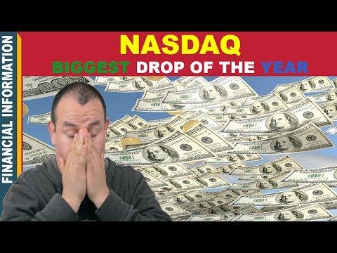 NASDAQ Biggest Drop of the Year📉 | Tech Stocks Huge Drop😮