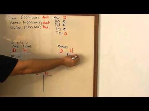 Como Hacer Cuentas T Partida Doble TuProfeYouTube de YouTube · Duración:  8 minutos 42 segundos