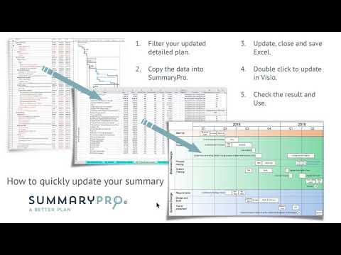 Speed test - SummaryPro updating a Summary