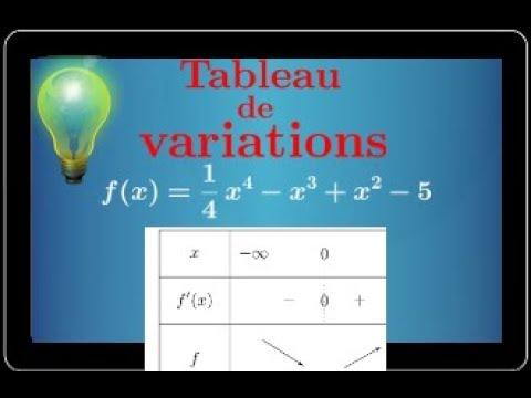 Tableau de variations d'une fonction • signe de la dérivée • Dérivation • première S ES STI ...