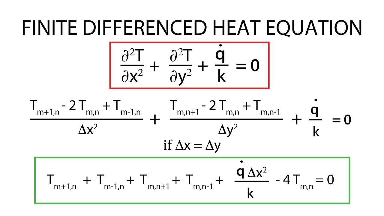 Heat Transfer L12 p1 - Finite Difference Heat Equation