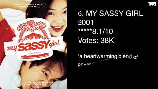 Best Korean Movies of All time