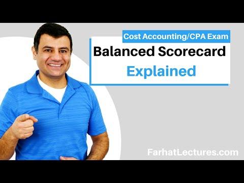 balanced-scorecard-|-cost-accounting-|-cpa-exam-bec-|-cma-exam