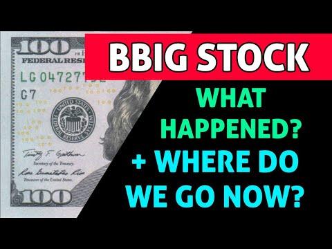 Download BBIG STOCK UPDATE + ANALYSIS! - WHERE DO WE GO FROM HERE? + LAST WEEK RECAP! - BIG WEEK AHEAD HERE!?