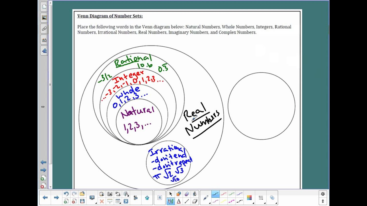Unit 8 notes 1 number sets venn diagram youtube unit 8 notes 1 number sets venn diagram pooptronica Gallery