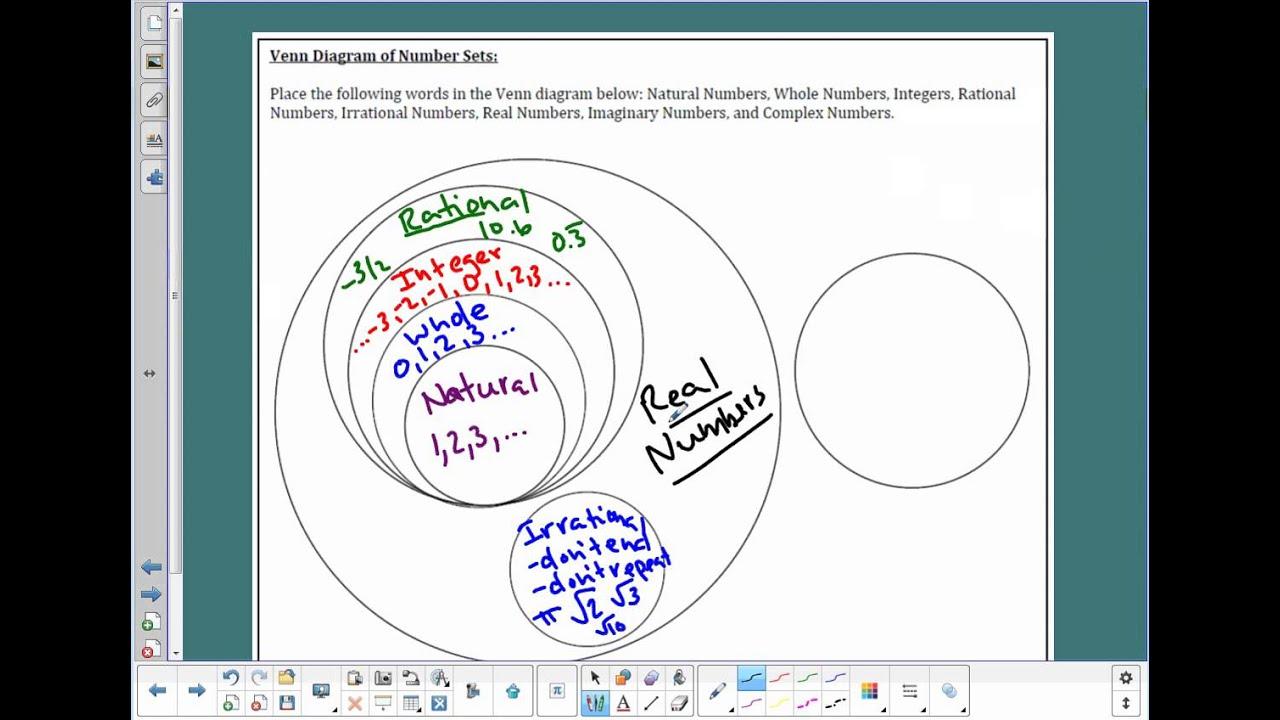 unit 8 notes 1 number sets venn diagram [ 1280 x 720 Pixel ]