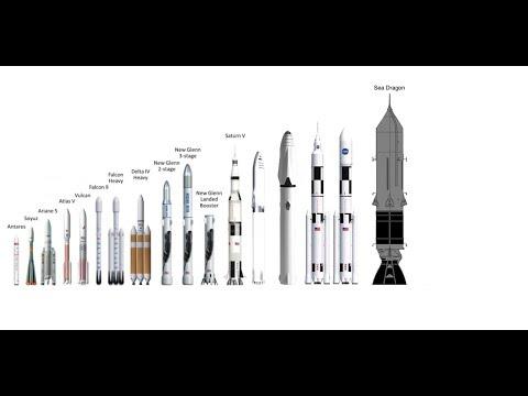 Rocket Size Comparison Antares Falcon 9 Heavy BFR Sea Dragon and more!