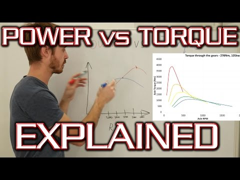 Power vs Torque - In Depth Explanation and Mythbusting!