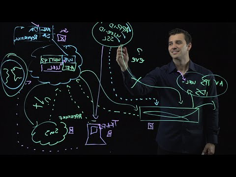 Lightboard Series: Preventing Successful Attacks Using WildFire