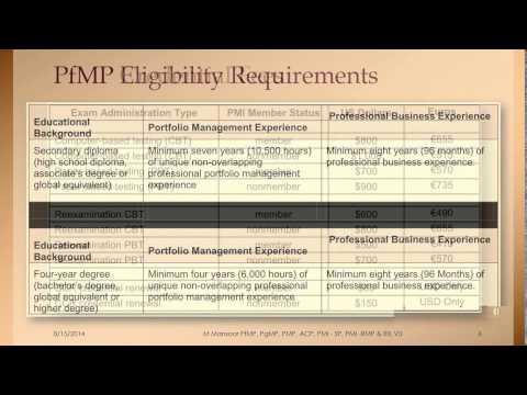 Mansoor discusses Portfolio Management Professional Certification