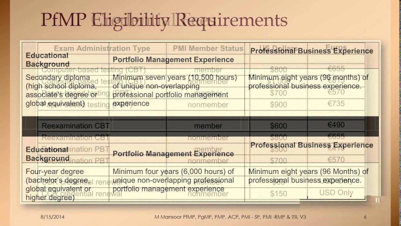 Mansoor discusses portfolio management professional certification mansoor discusses portfolio management professional certification xflitez Images