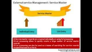 SAP de Gestion des Matières MM de Services Externes de Gestion des Données de base