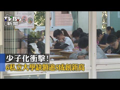 【TVBS】少子化衝擊! 6私立大學缺額逾5成創新高
