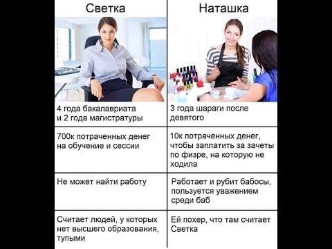 О странах и возможностях для женщин...