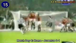 Zinedine Zidane - 24 goals in Serie A (Juventus 1996-2001)