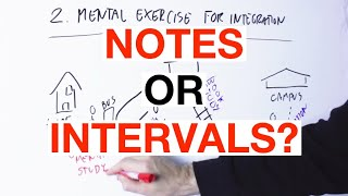 INTERVALS Or NOTES? How To Learn Your Guitar Fretboard